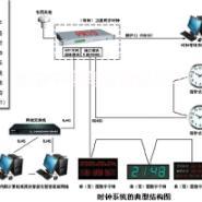 广西体育馆GPS标准时钟系统供应商图片