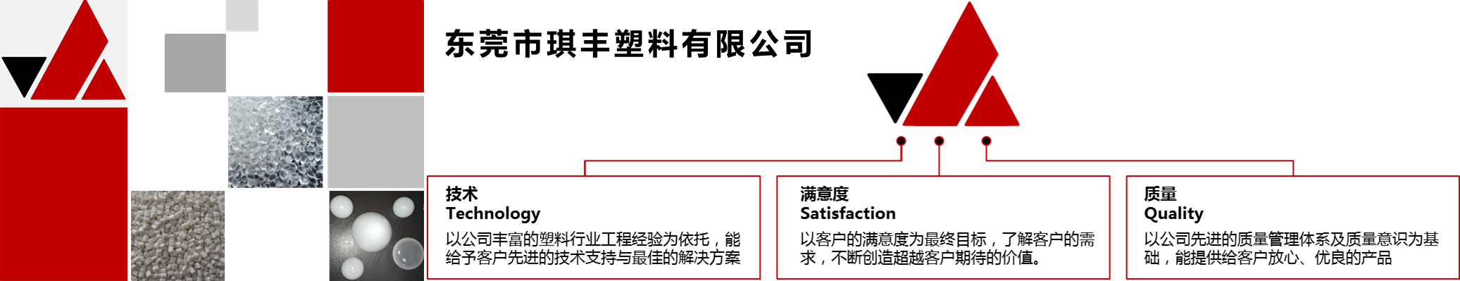 产品网站横幅素材