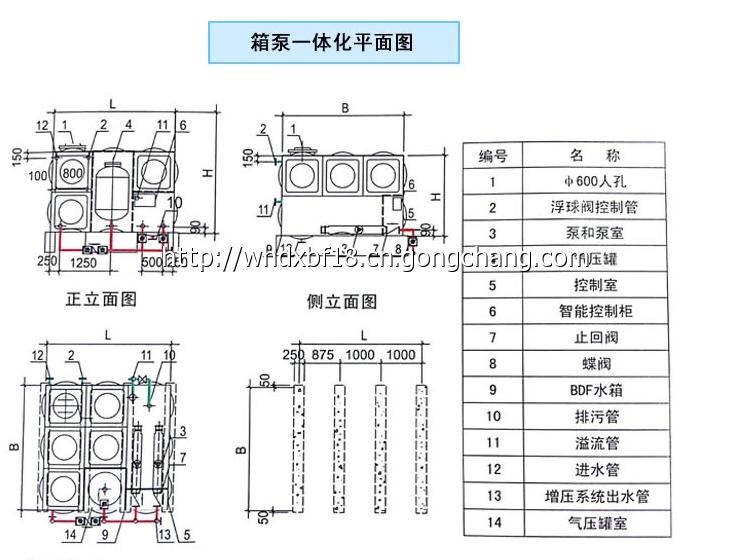厂家供应太仓地区箱泵一体化消房屋顶增压稳压设备图集whdxbf-18-18