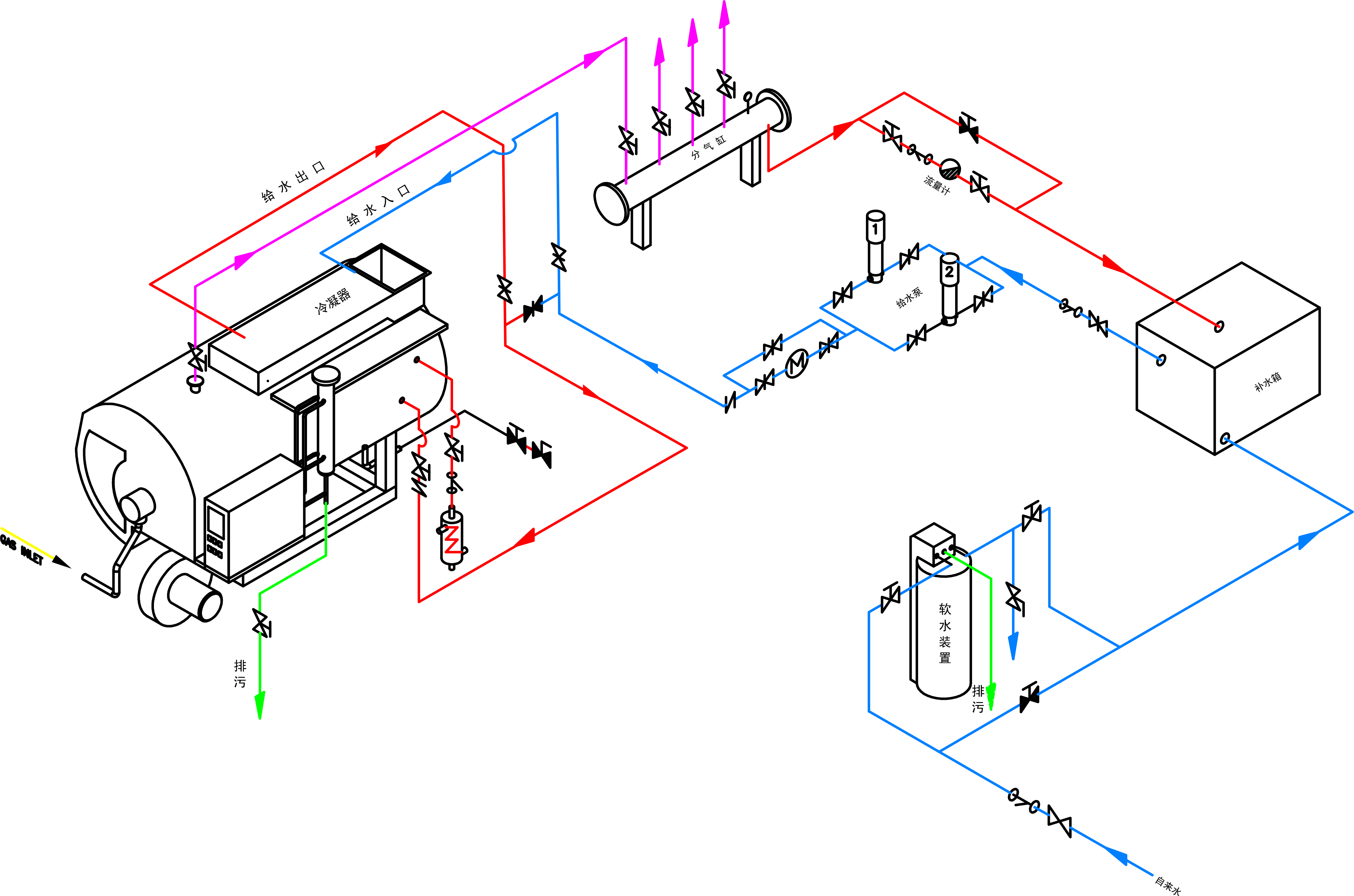 燃气蒸汽锅炉运行原理天然气经过燃烧机燃烧,产生热量,然后由炉体吸收