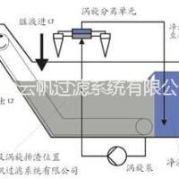 供应磁性分离机水力分离机二级组合配置-磁性分离机配置