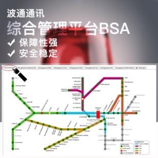 综合管理平台BSA图片