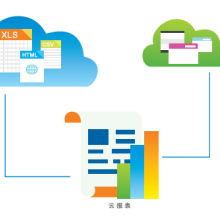供应用于连锁收银管理的思迅eShop商业管理系统