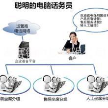 自动电话语音应答系统解决方案