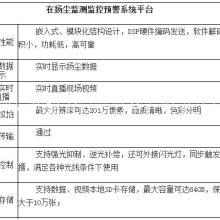 揭秘:安徽粉尘气体多参数检测仪价格 多参数检测仪供应商-安徽聚正科技有限公司图片