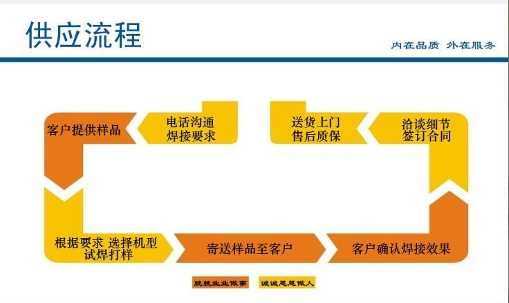 深圳坂田电容储能式凸焊机品质保障