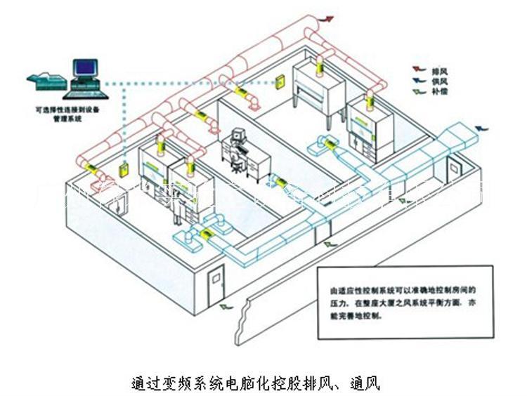 plc电机正反转实验室接线图