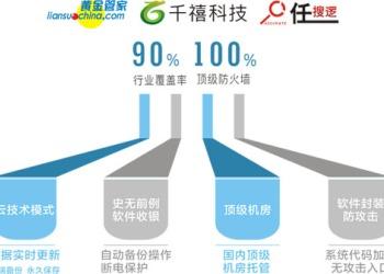 手机APP+微信(千禧联通宝)图片