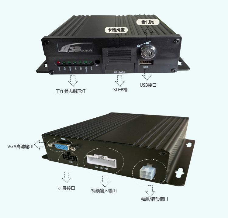 石家庄供应4路百万高清车载录像机 720P录像画质 抗震性能好