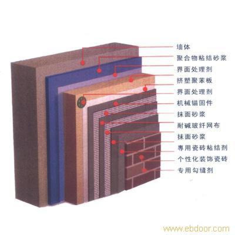供应河北挤塑板、保温隔热材料,保温板