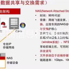 网络存储、东莞存储代理、NAS、 网络存储NAS东莞代理图片