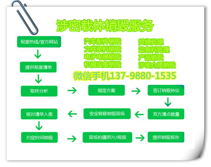 珠三角长三角库存手机配件 手机零件香港环保销毁处理
