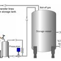 LNG液化制冷机、斯特林制冷机、斯特林冷水机、成都斯特林制冷机