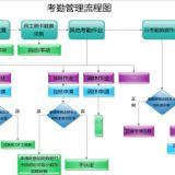 苏州人力资源管理系统