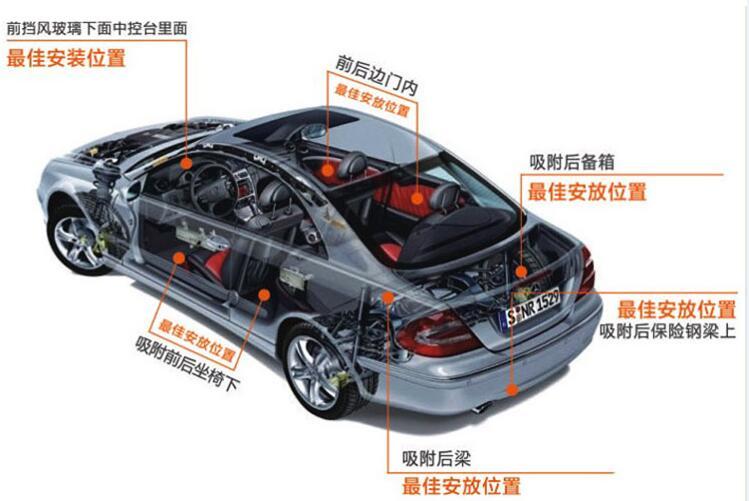 汽车gps定位器安装位置推荐