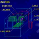 超声波清洗机自动灭火系统