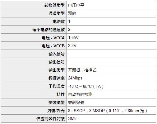 描述 这种双位非反相转换器是一种双向电压电平转换器,可用于在混合电压系统之间建立数字交换兼容性。 它使用两个单独的可配置电源轨,与一个端口支持的操作电压从1.65 V至3.6 V,它跟踪VCCA能供应,和B端口支持的操作电压从2.3 V至5.5 V。 这允许的较低和较高的逻辑信号电平在任何的1.