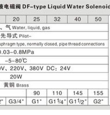 永亨DF型水液电磁阀图片/永亨DF型水液电磁阀样板图 (2)