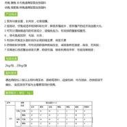 北京兔预混料厂家图片
