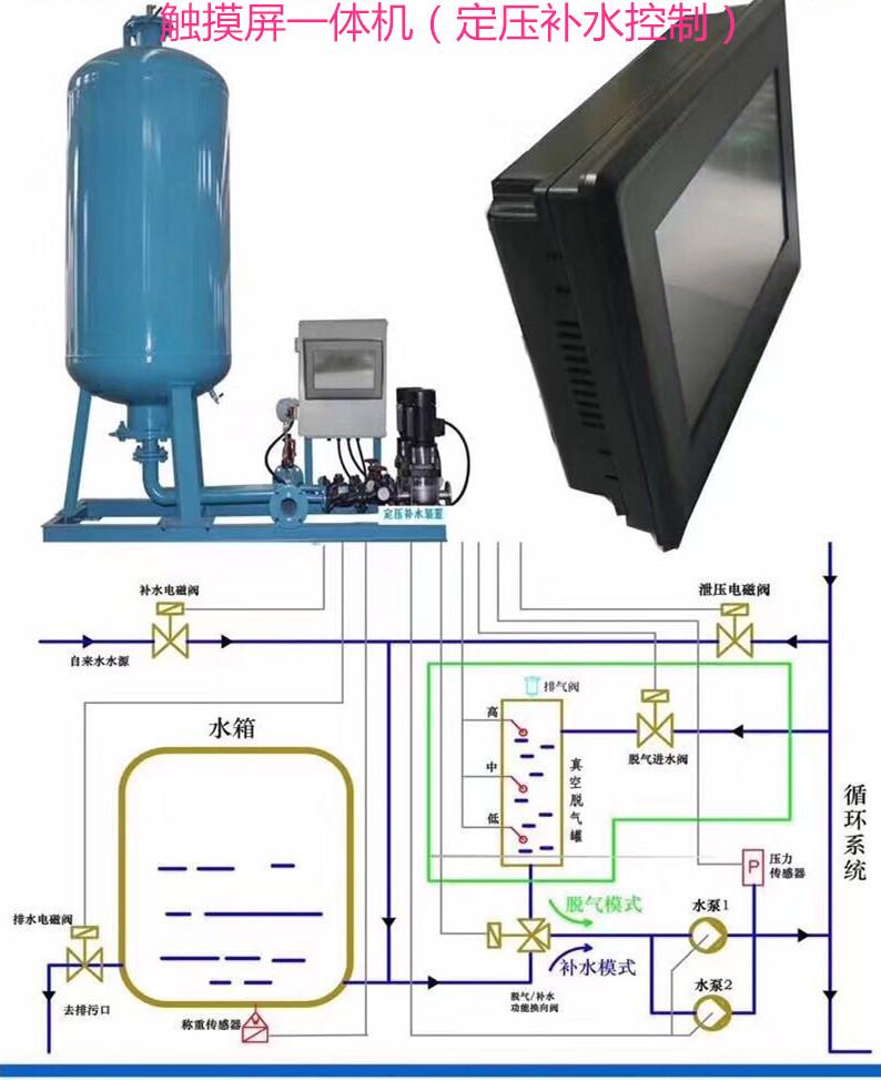 厂家直销智能定压补水脱气控制器 厂家权智能定压补水脱气控制器