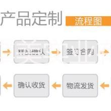 宠物服装专业定制生产、广东宠物服装、趣逗派
