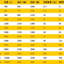 桂林塑料水塔厂家,工农业塑料水塔