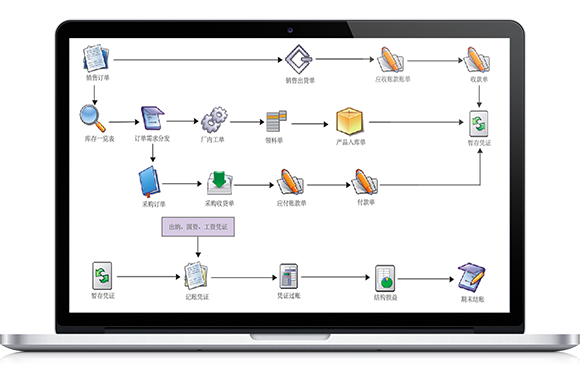 供应南通电器行业ERP系统电器行业信息化解决方案