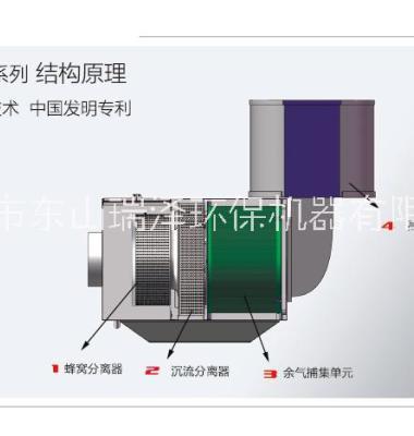 油雾收集器图片/油雾收集器样板图 (3)