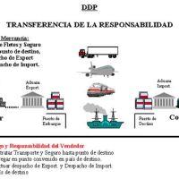 中欧班列国际铁路运输整柜散货拼箱双清包税门到门ddp服务